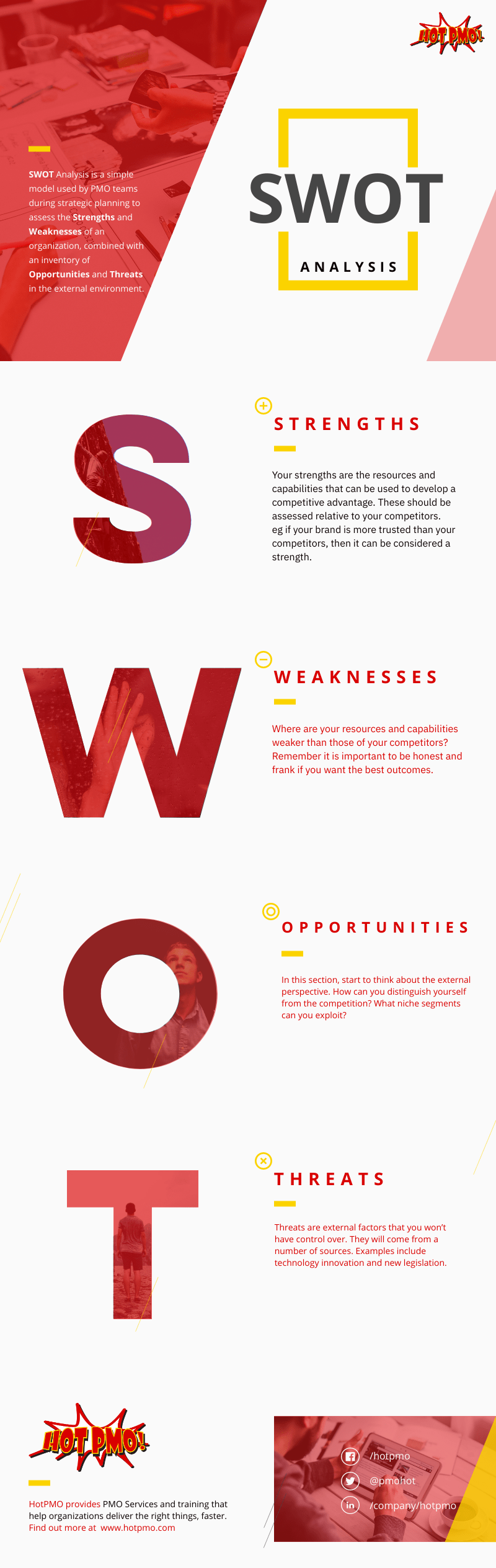 SWOT Analysis Infographic - SWOT Analysis (Strengths, Weaknesses Opportunities, Threats)