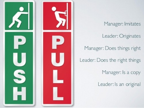 this difference being a leader and being a manager 5 638 - Are you a Leader, or a Manager? It's a trick question.