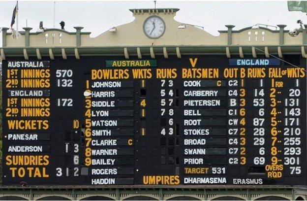 A cricket scoreboard
