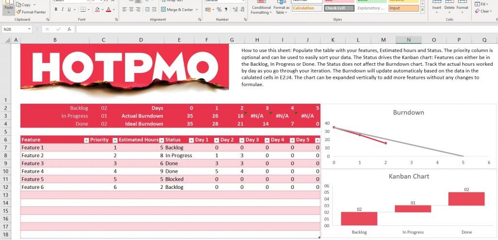 An Agile Burndown chart in Excel with HotPMO branding.